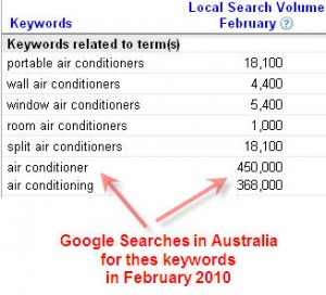 google keywords 300x272 Steal Your Competitors Customers